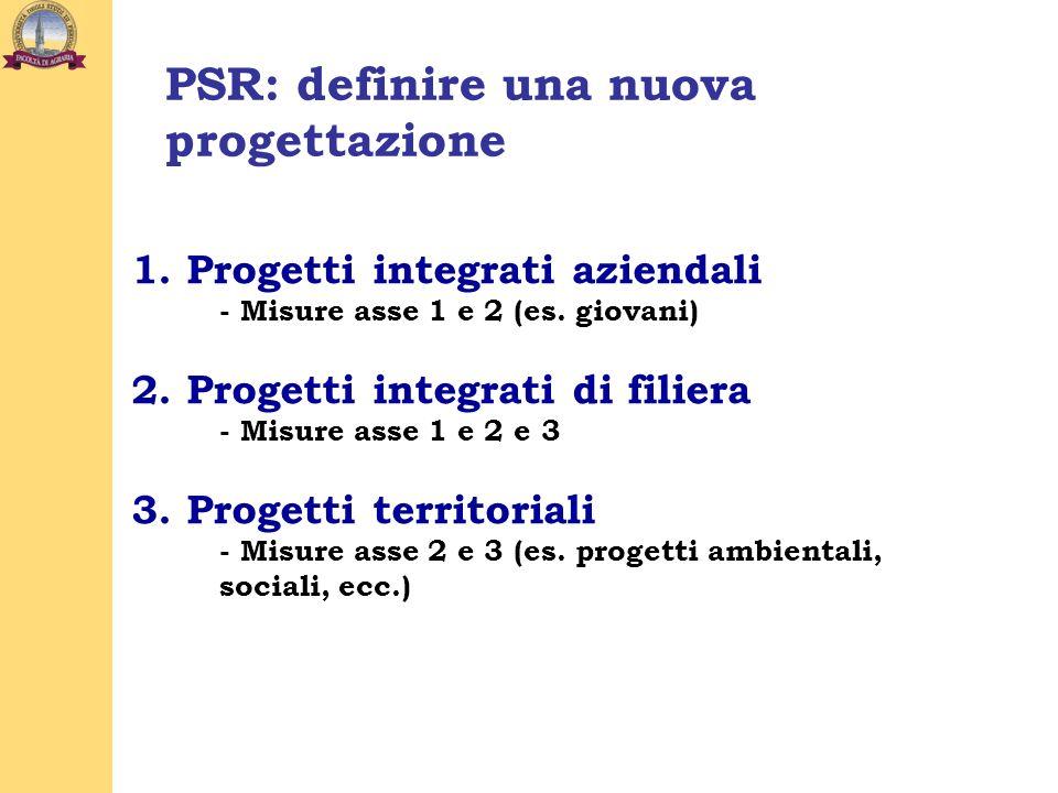 1. Progetti integrati aziendali - Misure asse 1 e 2 (es. giovani) 2. Progetti integrati di filiera - Misure asse 1 e 2 e 3 3. Progetti territoriali -