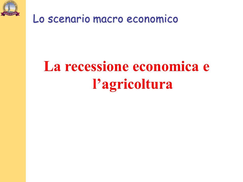 Lo scenario macro economico La recessione economica e lagricoltura