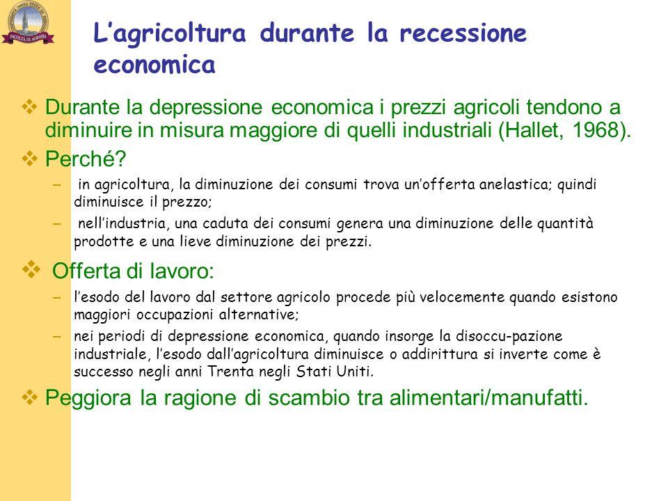 Lagricoltura durante la recessione economica Durante la depressione economica i prezzi agricoli tendono a diminuire in misura maggiore di quelli industriali (Hallet, 1968).