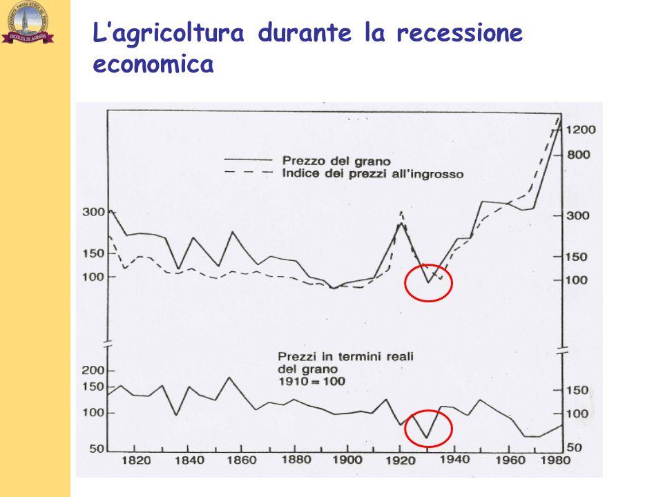 Lagricoltura durante la recessione economica