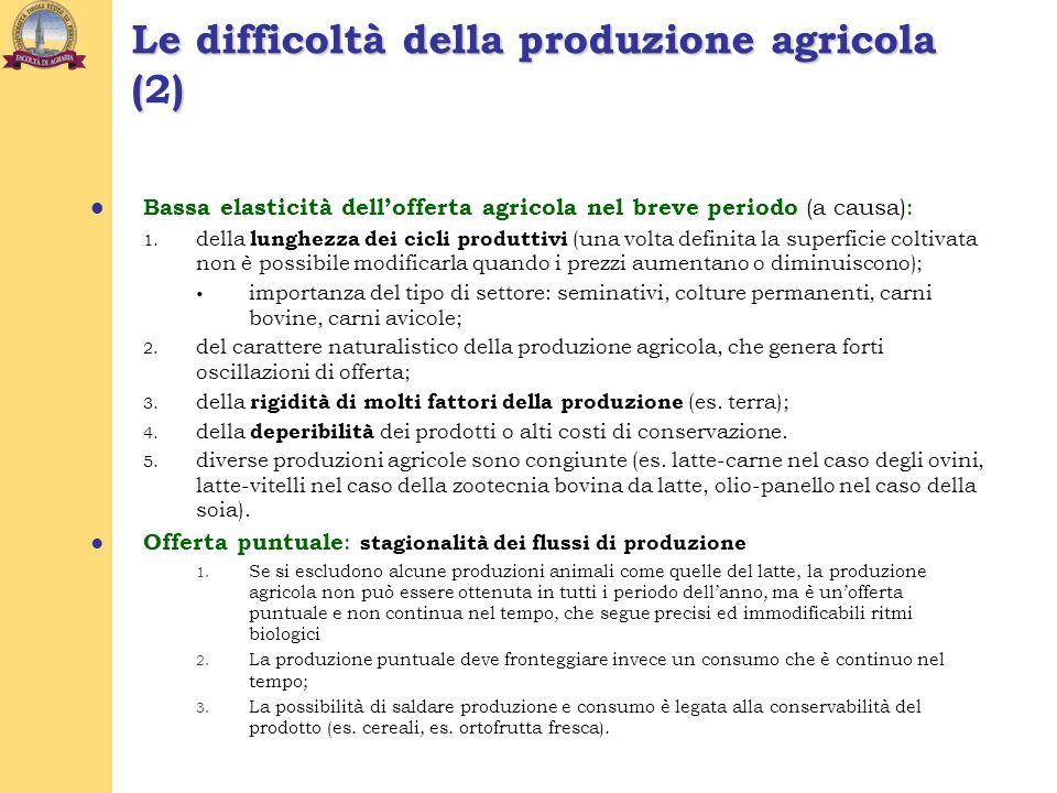 Bassa elasticità dellofferta agricola nel breve periodo (a causa): 1. della lunghezza dei cicli produttivi (una volta definita la superficie coltivata