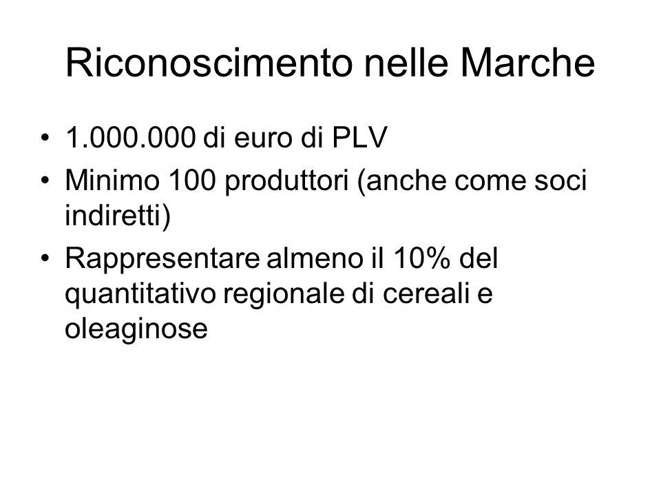 Riconoscimento nelle Marche 1.000.000 di euro di PLV Minimo 100 produttori (anche come soci indiretti) Rappresentare almeno il 10% del quantitativo re