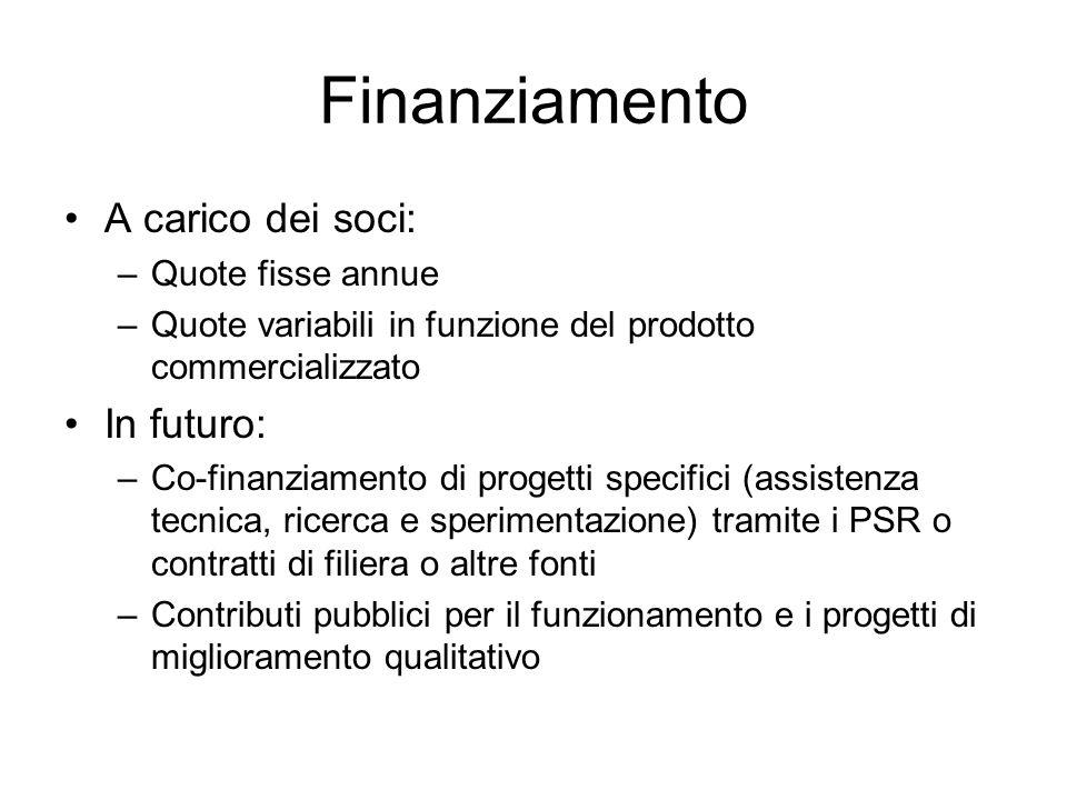 Finanziamento A carico dei soci: –Quote fisse annue –Quote variabili in funzione del prodotto commercializzato In futuro: –Co-finanziamento di progett