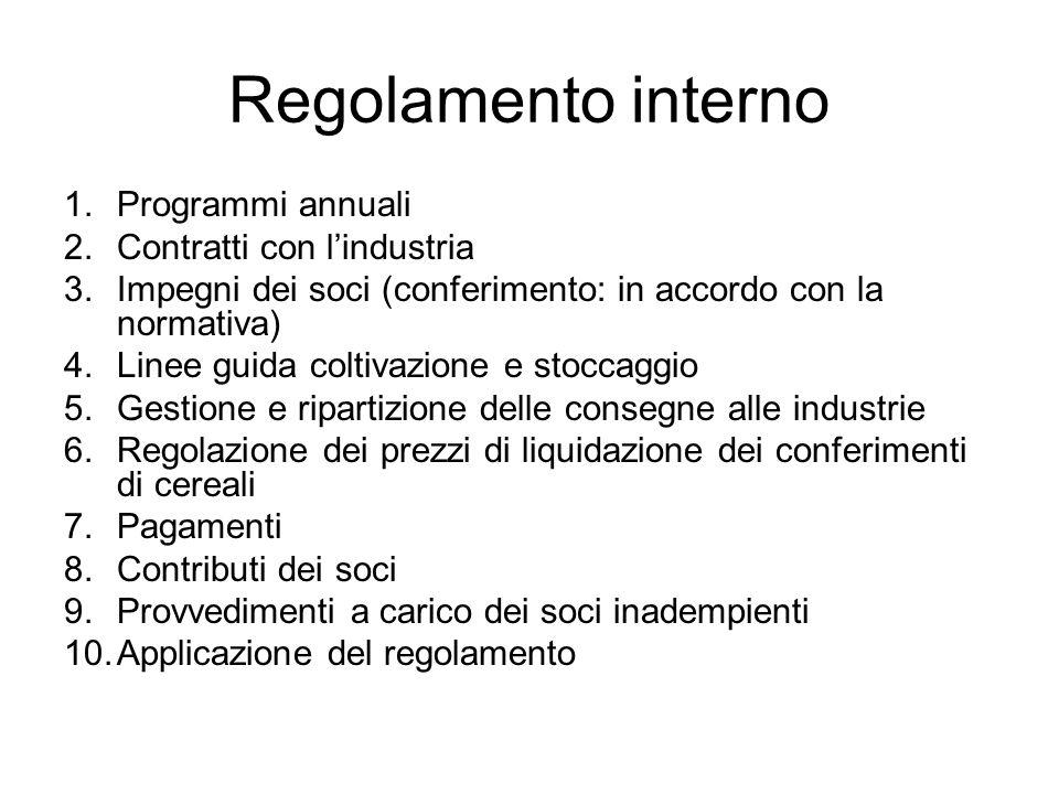 Regolamento interno 1.Programmi annuali 2.Contratti con lindustria 3.Impegni dei soci (conferimento: in accordo con la normativa) 4.Linee guida coltiv