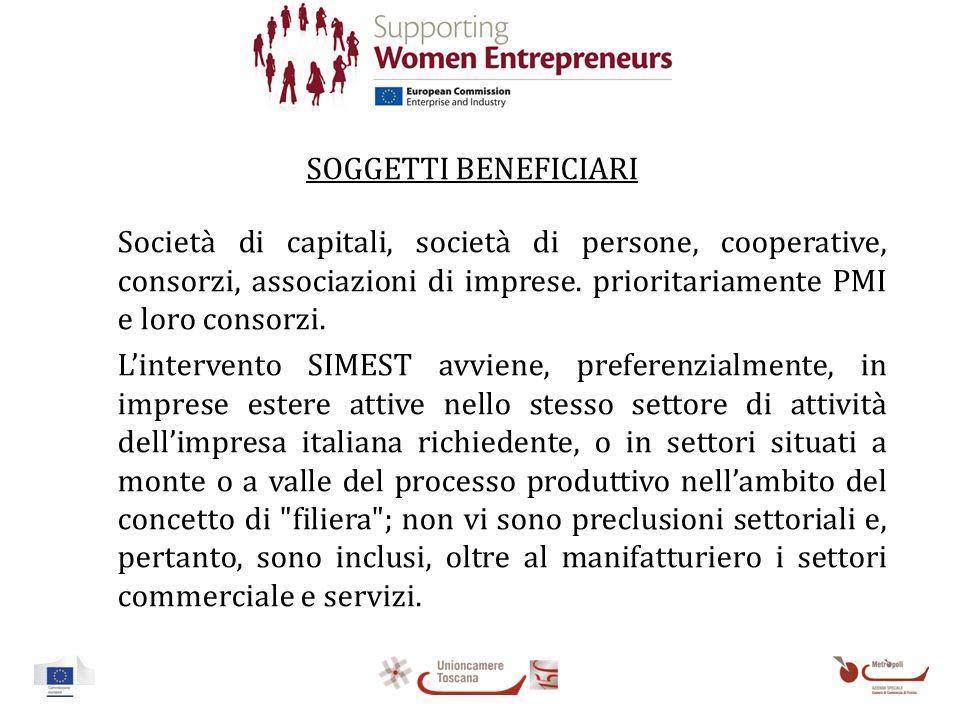 SOGGETTI BENEFICIARI Società di capitali, società di persone, cooperative, consorzi, associazioni di imprese.