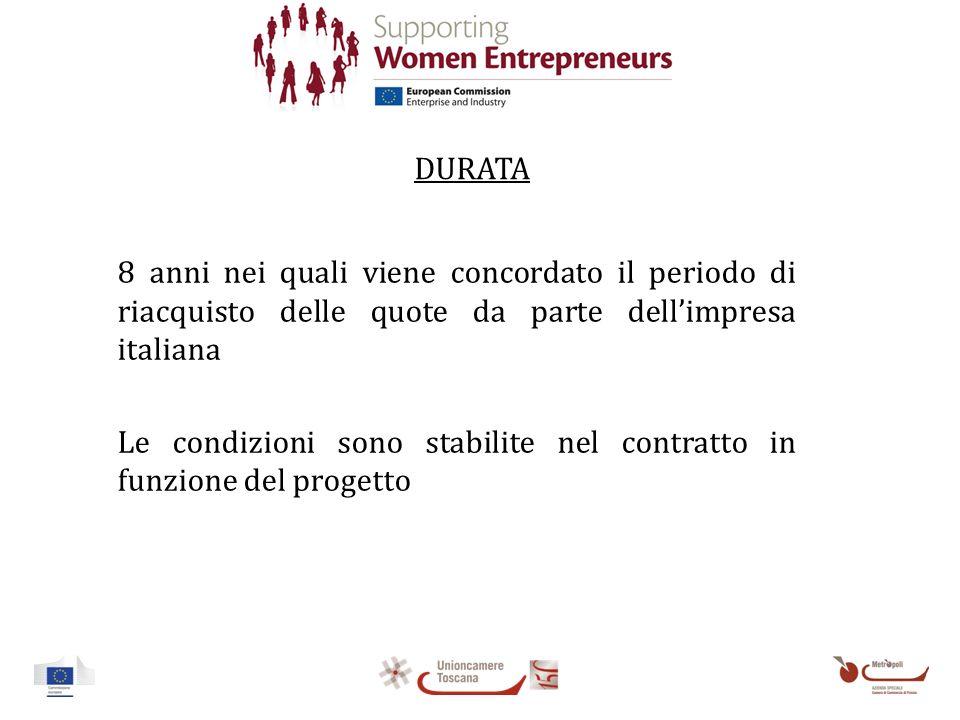 DURATA 8 anni nei quali viene concordato il periodo di riacquisto delle quote da parte dellimpresa italiana Le condizioni sono stabilite nel contratto in funzione del progetto