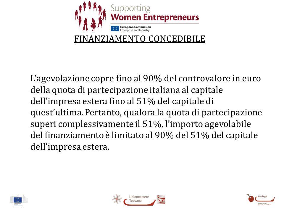 FINANZIAMENTO CONCEDIBILE Lagevolazione copre fino al 90% del controvalore in euro della quota di partecipazione italiana al capitale dellimpresa estera fino al 51% del capitale di questultima.