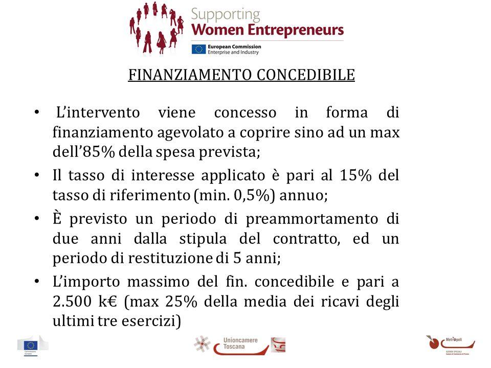 FINANZIAMENTO CONCEDIBILE Lintervento viene concesso in forma di finanziamento agevolato a coprire sino ad un max dell85% della spesa prevista; Il tasso di interesse applicato è pari al 15% del tasso di riferimento (min.
