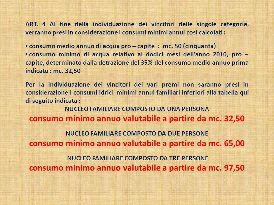 ART. 4 Al fine della individuazione dei vincitori delle singole categorie, verranno presi in considerazione i consumi minimi annui così calcolati : co