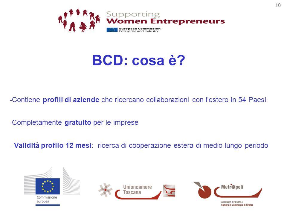 10 10 -Contiene profili di aziende che ricercano collaborazioni con lestero in 54 Paesi -Completamente gratuito per le imprese - Validità profilo 12 mesi: ricerca di cooperazione estera di medio-lungo periodo BCD: cosa è?