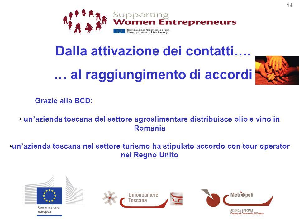 Grazie alla BCD: unazienda toscana del settore agroalimentare distribuisce olio e vino in Romania unazienda toscana nel settore turismo ha stipulato a