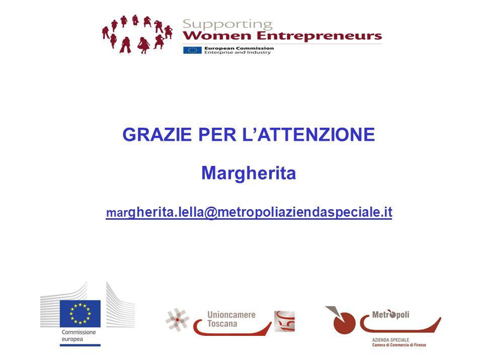 GRAZIE PER LATTENZIONE Margherita mar gherita.lella@metropoliaziendaspeciale.it