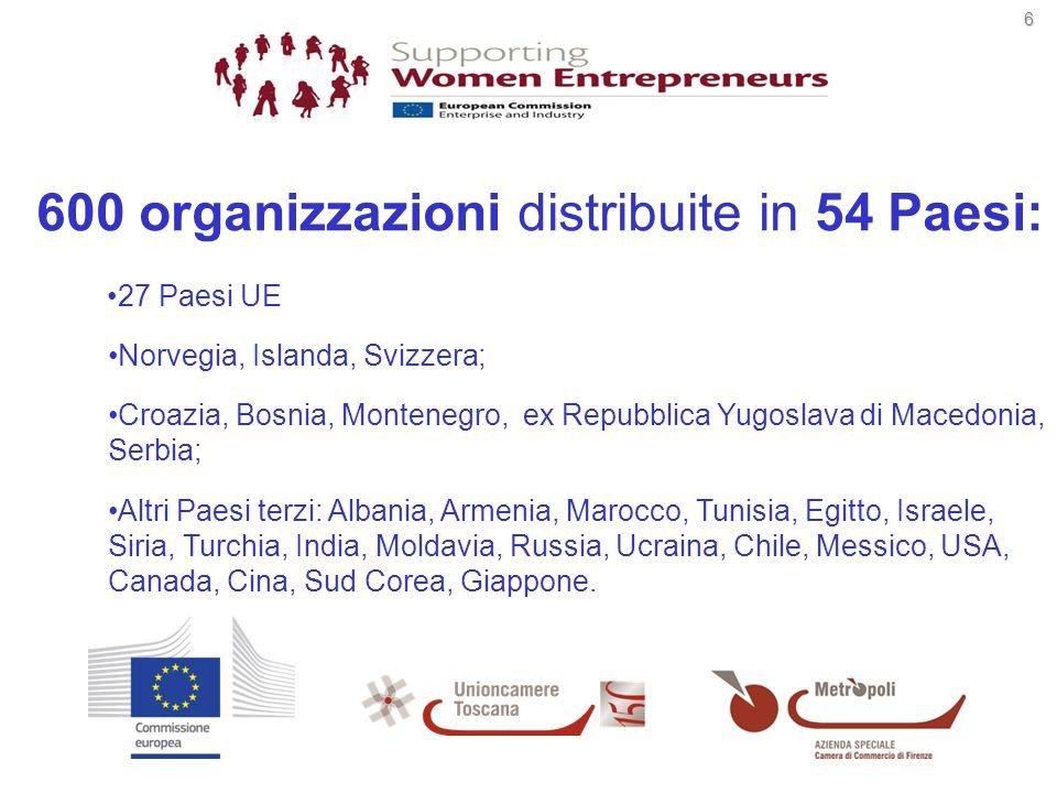 6 600 organizzazioni distribuite in 54 Paesi: 27 Paesi UE Norvegia, Islanda, Svizzera; Croazia, Bosnia, Montenegro, ex Repubblica Yugoslava di Macedon