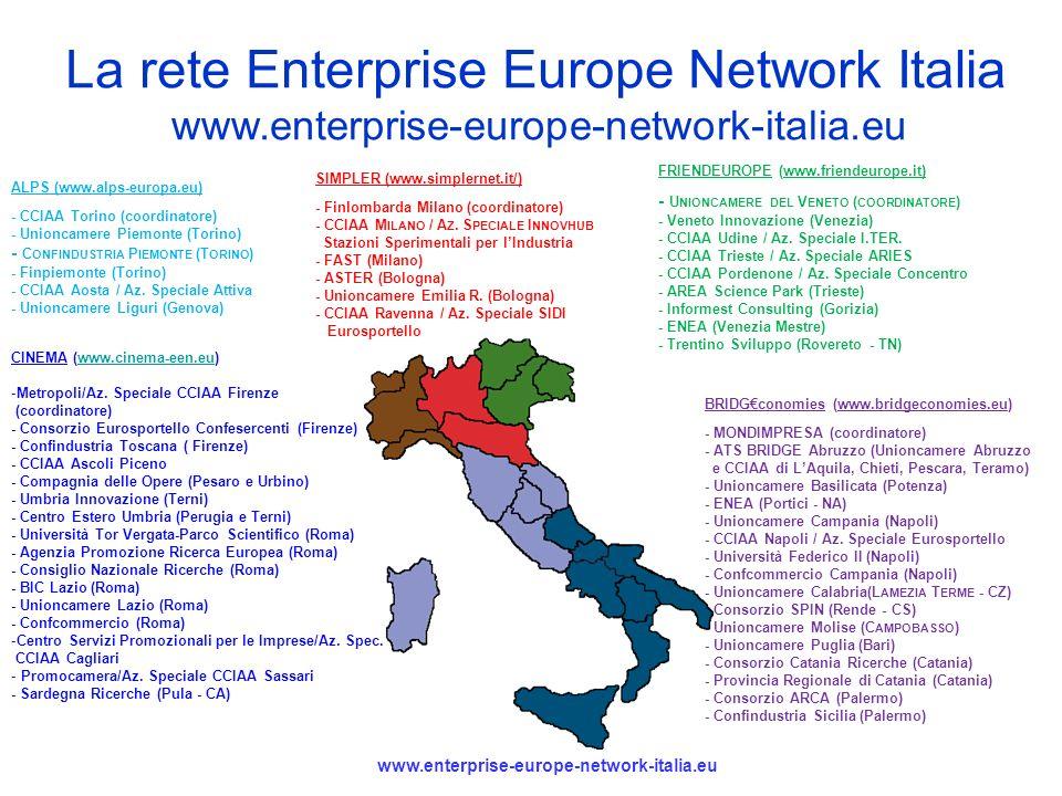 ALPS (www.alps-europa.eu) - CCIAA Torino (coordinatore) - Unioncamere Piemonte (Torino) - C ONFINDUSTRIA P IEMONTE (T ORINO ) - Finpiemonte (Torino) -