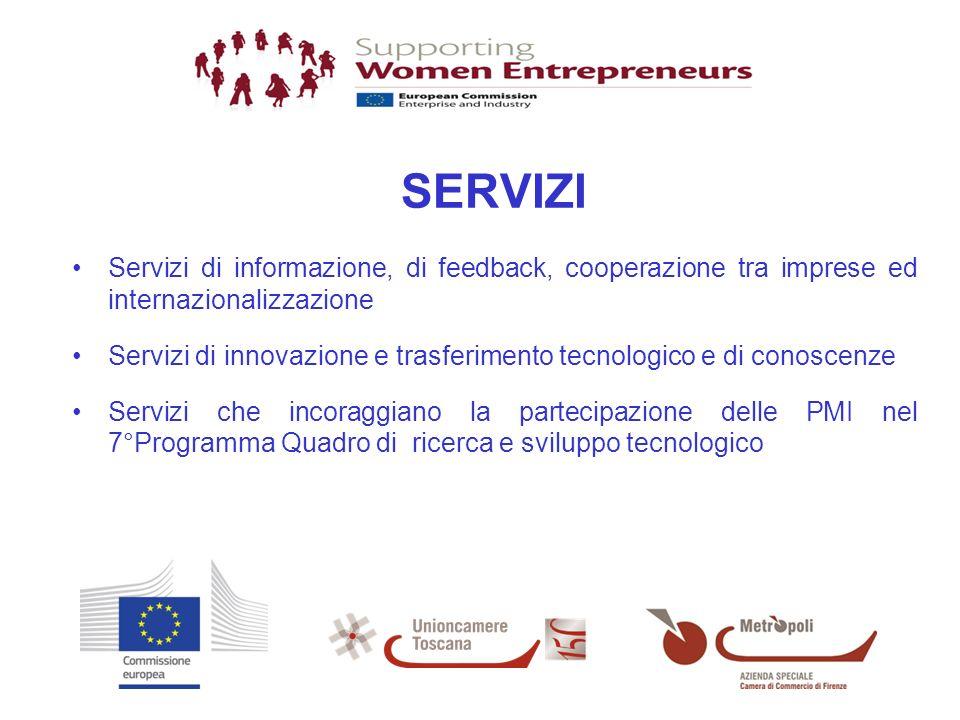 SERVIZI Servizi di informazione, di feedback, cooperazione tra imprese ed internazionalizzazione Servizi di innovazione e trasferimento tecnologico e di conoscenze Servizi che incoraggiano la partecipazione delle PMI nel 7°Programma Quadro di ricerca e sviluppo tecnologico