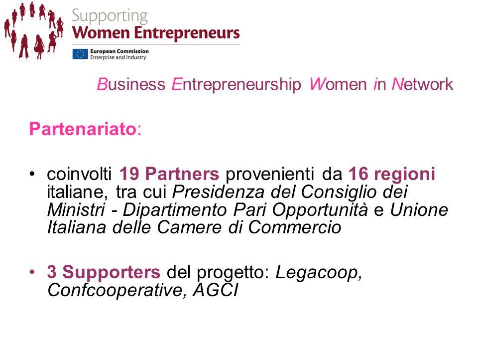 Business Entrepreneurship Women in Network Partenariato: coinvolti 19 Partners provenienti da 16 regioni italiane, tra cui Presidenza del Consiglio dei Ministri - Dipartimento Pari Opportunità e Unione Italiana delle Camere di Commercio 3 Supporters del progetto: Legacoop, Confcooperative, AGCI