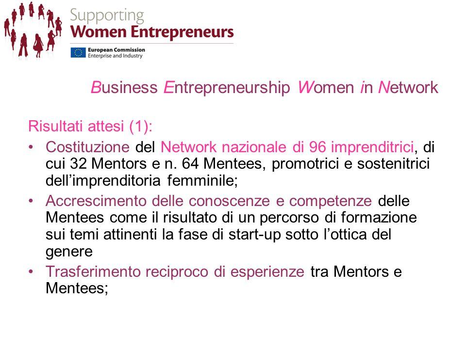 Business Entrepreneurship Women in Network Risultati attesi (1): Costituzione del Network nazionale di 96 imprenditrici, di cui 32 Mentors e n.