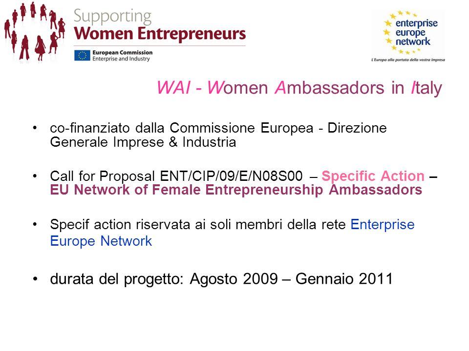 WAI - Women Ambassadors in Italy co-finanziato dalla Commissione Europea - Direzione Generale Imprese & Industria Call for Proposal ENT/CIP/09/E/N08S00 – Specific Action – EU Network of Female Entrepreneurship Ambassadors Specif action riservata ai soli membri della rete Enterprise Europe Network durata del progetto: Agosto 2009 – Gennaio 2011