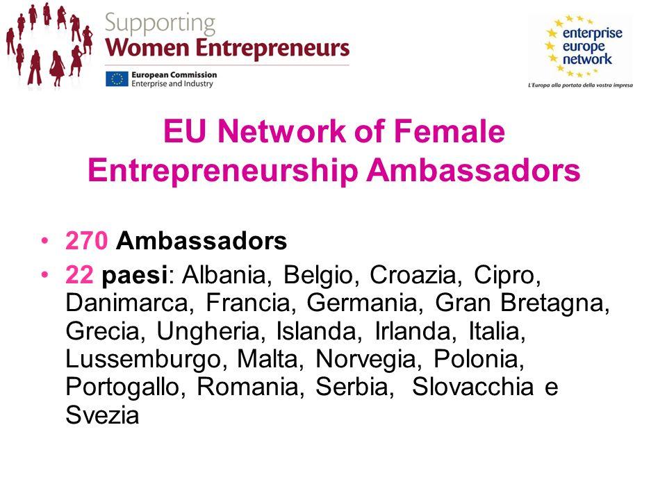 EU Network of Female Entrepreneurship Ambassadors 270 Ambassadors 22 paesi: Albania, Belgio, Croazia, Cipro, Danimarca, Francia, Germania, Gran Bretagna, Grecia, Ungheria, Islanda, Irlanda, Italia, Lussemburgo, Malta, Norvegia, Polonia, Portogallo, Romania, Serbia, Slovacchia e Svezia