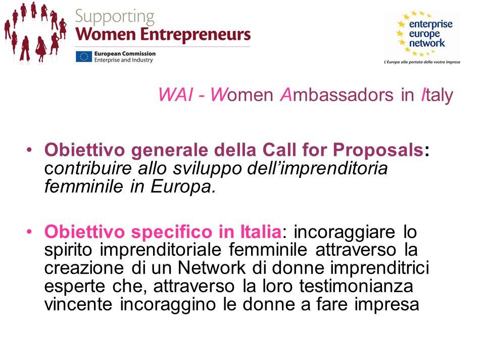 WAI - Women Ambassadors in Italy Partenariato: tutti i consorzi Enterprise Europe Network italiani sono rappresentati, con unampia copertura del territorio nazionale.