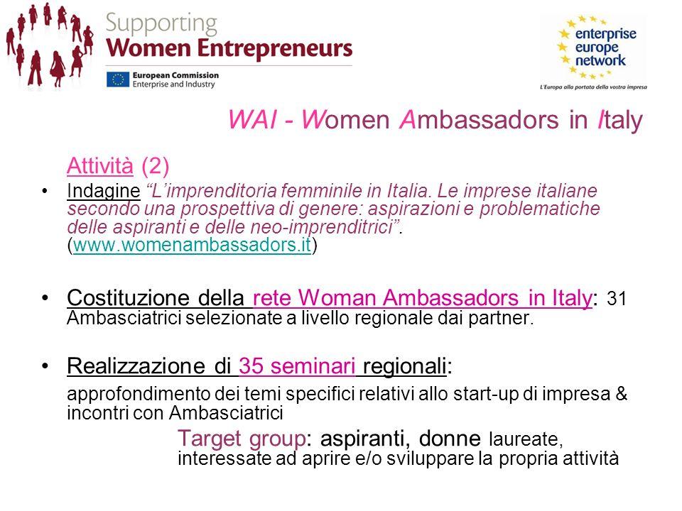 WAI - Women Ambassadors in Italy Risultati (1) indagine sullimprenditoria femminile in Italia svolta, rete Women Ambassadors in Italy – rete delle imprenditrici esperte – costituita e consolidata disseminazione di informazioni (www.womenambassadors.it, pubblicizzazione di seminari, interviste delle Ambasciatrici, interventi diretti a scuole etc.)www.womenambassadors.it