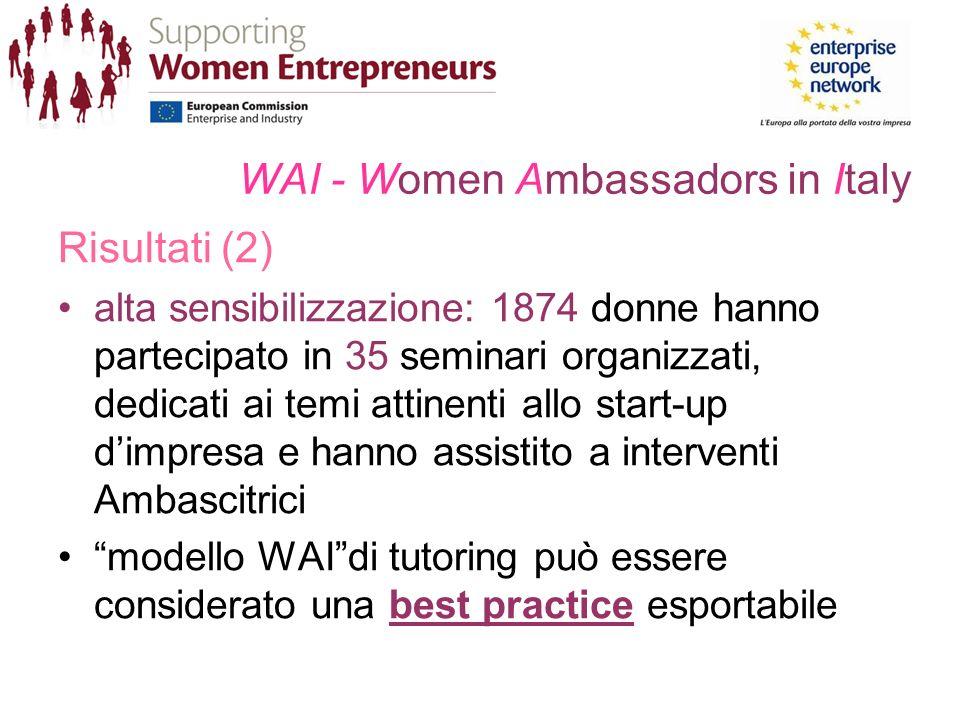 WAI - Women Ambassadors in Italy Risultati (2) alta sensibilizzazione: 1874 donne hanno partecipato in 35 seminari organizzati, dedicati ai temi attinenti allo start-up dimpresa e hanno assistito a interventi Ambascitrici modello WAIdi tutoring può essere considerato una best practice esportabile