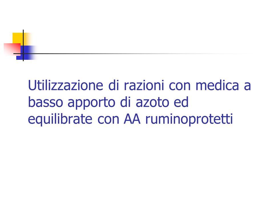 Utilizzazione di razioni con medica a basso apporto di azoto ed equilibrate con AA ruminoprotetti