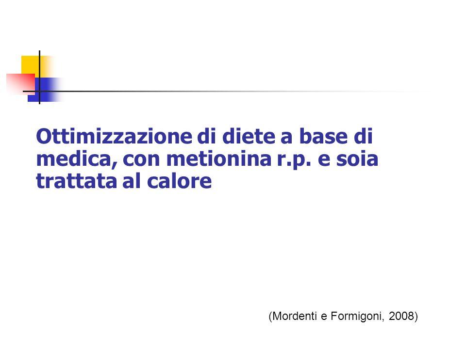 Ottimizzazione di diete a base di medica, con metionina r.p. e soia trattata al calore (Mordenti e Formigoni, 2008)
