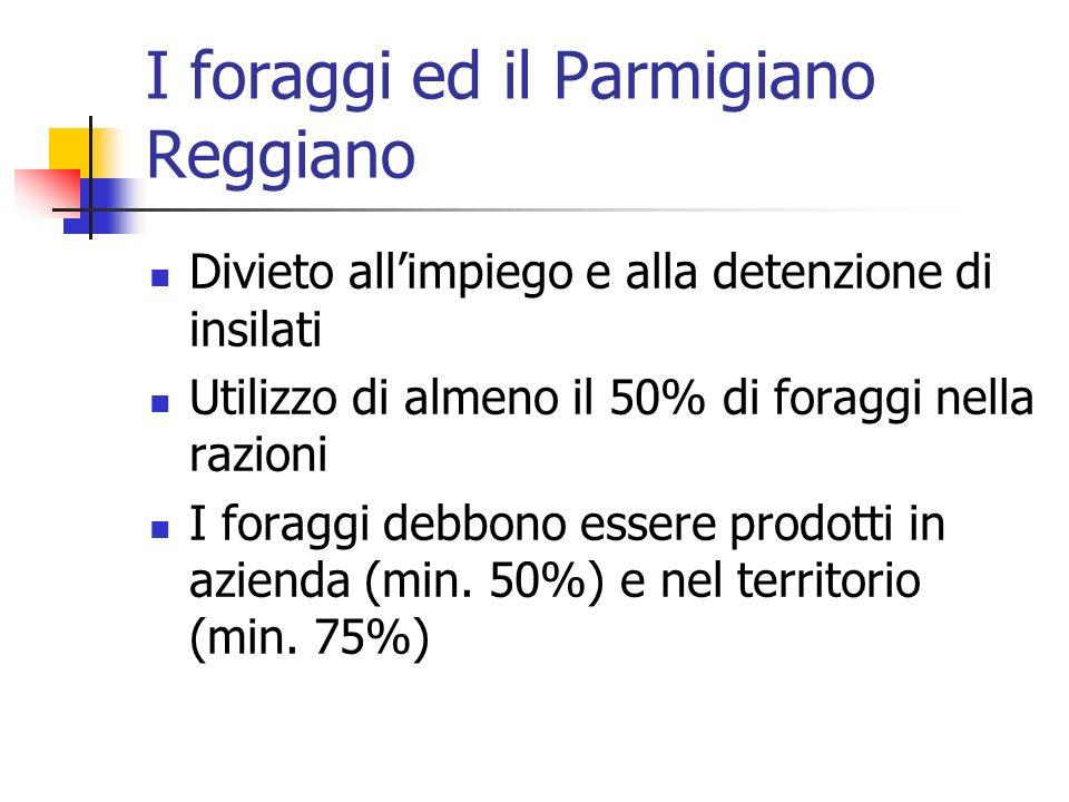 I foraggi ed il Parmigiano Reggiano Divieto allimpiego e alla detenzione di insilati Utilizzo di almeno il 50% di foraggi nella razioni I foraggi debb