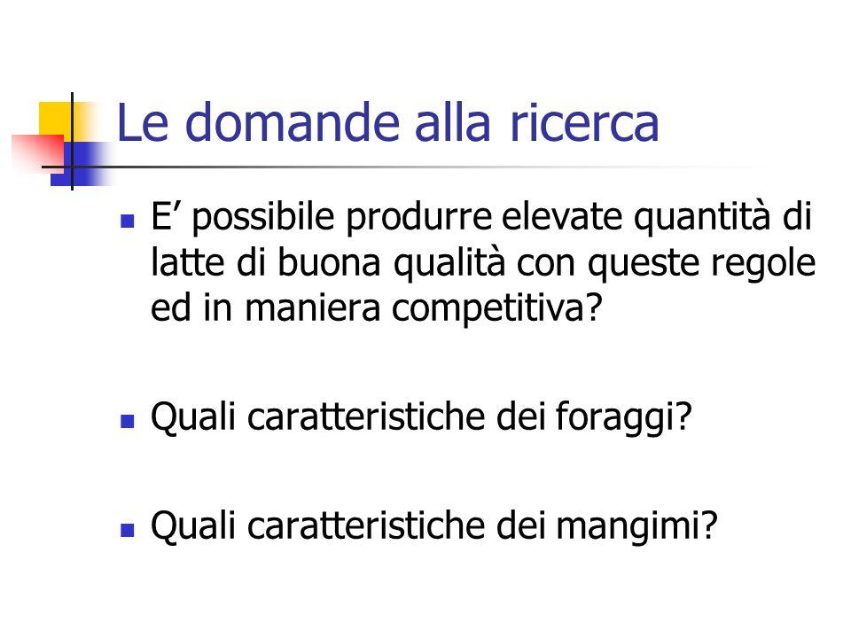 Degradabilità dellNDF di alcuni foraggi Alimento dNDF ====================================== Medica Fieno36 – 51 Silomais 39 – 60 Avena fieno35 – 46 Silofrumento47 – 52 ====================================== Liquido ruminale in Vitro 48 ore (Robinson 2005)
