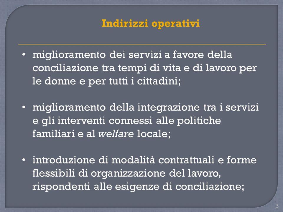 24 Indicatori di realizzazione Intervento d) Regioni che hanno dichiarato indicatori (Anche se parziali, intermedi o da programmazione dispositivi: Abruzzo, Lazio, Piemonte, Toscana e Veneto