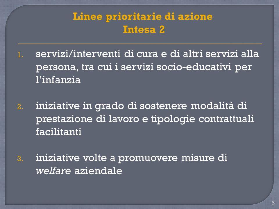 5 1. servizi/interventi di cura e di altri servizi alla persona, tra cui i servizi socio-educativi per linfanzia 2. iniziative in grado di sostenere m