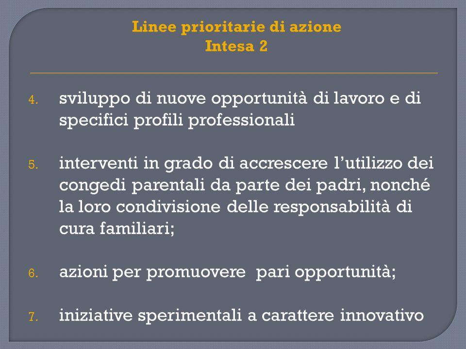 4. sviluppo di nuove opportunità di lavoro e di specifici profili professionali 5.