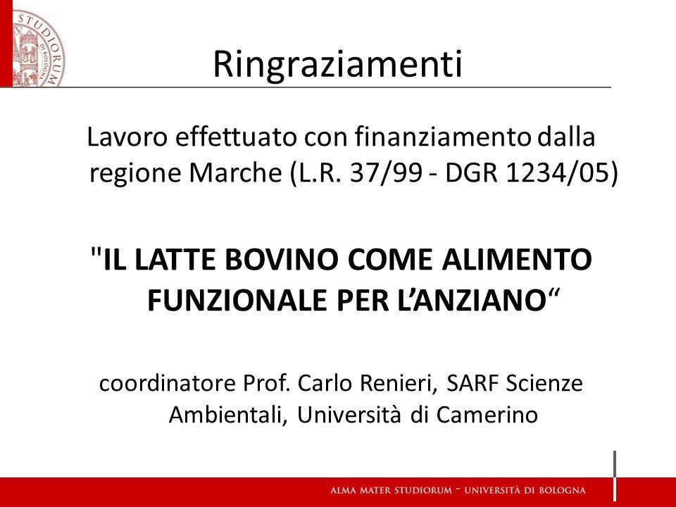 Ringraziamenti Lavoro effettuato con finanziamento dalla regione Marche (L.R. 37/99 - DGR 1234/05)