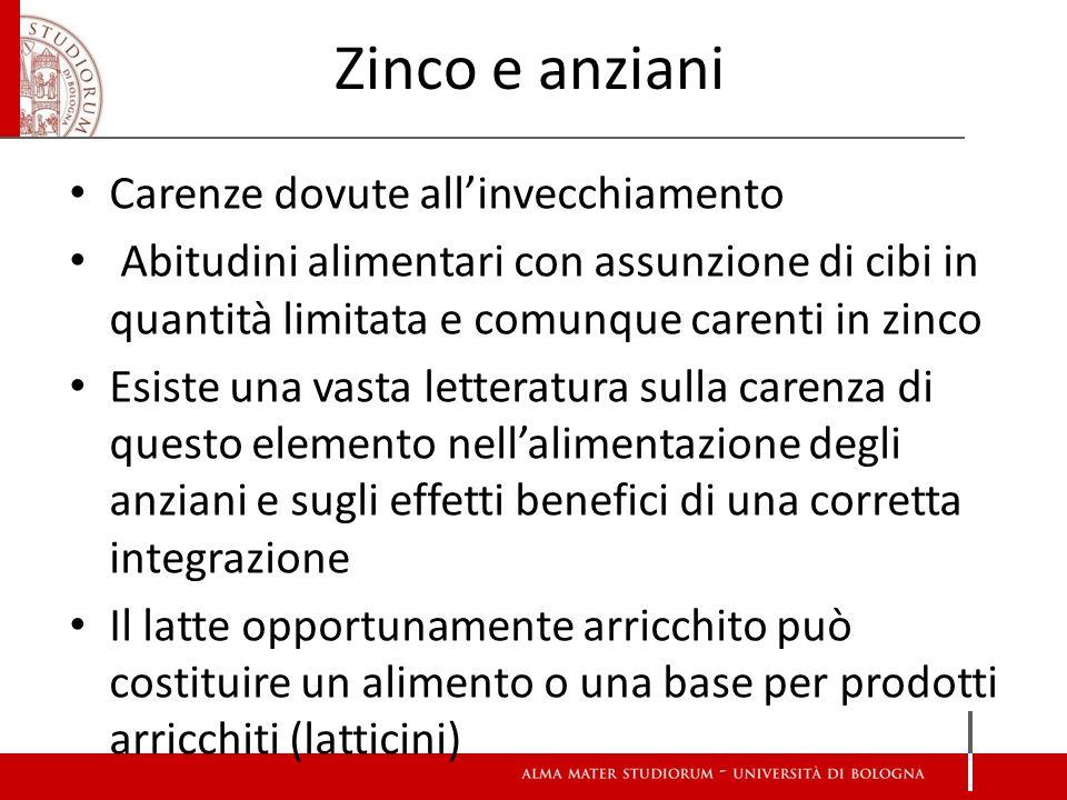 Zinco nel latte Il contenuto medio nel latte vaccino è di 3,6 mg/L (min 1,5-max 7) (Alais, 2000) Latti individuali di vacche Pezzata rossa: media di 3,36 mg/L ( min 1,07- max 6,06), (dati non pubblicati, ricerca Il latte bovino come alimento funzionale per lanziano, Regione Marche ) La maggior parte dello zinco è legato alle micelle di caseina – Parmigiano-Reggiano 4,02 mg per 100g (Losi e Ferri, 1988) – Crescenza 2,33 mg per 100g (INRAN)