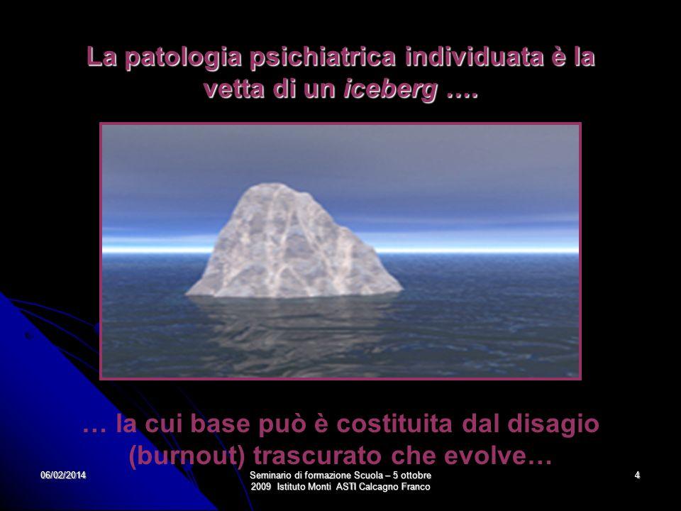 06/02/2014Seminario di formazione Scuola – 5 ottobre 2009 Istituto Monti ASTI Calcagno Franco 4 La patologia psichiatrica individuata è la vetta di un