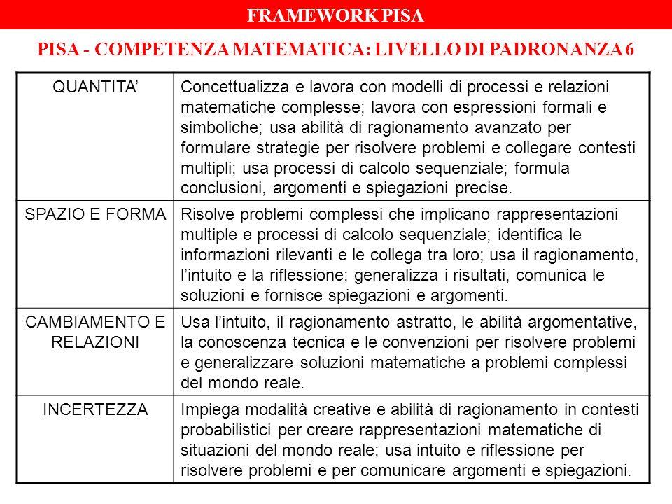 PISA - COMPETENZA MATEMATICA: LIVELLO DI PADRONANZA 6 QUANTITAConcettualizza e lavora con modelli di processi e relazioni matematiche complesse; lavor