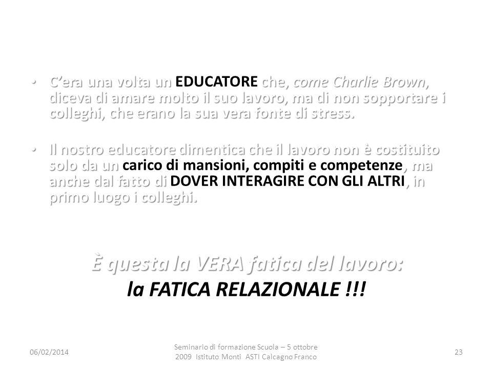 06/02/2014 Seminario di formazione Scuola – 5 ottobre 2009 Istituto Monti ASTI Calcagno Franco 23 Cera una volta un che, come Charlie Brown, diceva di
