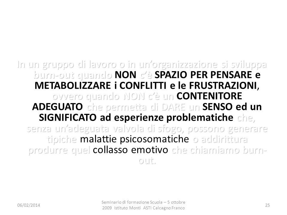 06/02/2014 Seminario di formazione Scuola – 5 ottobre 2009 Istituto Monti ASTI Calcagno Franco 25 In un gruppo di lavoro o in unorganizzazione si svil