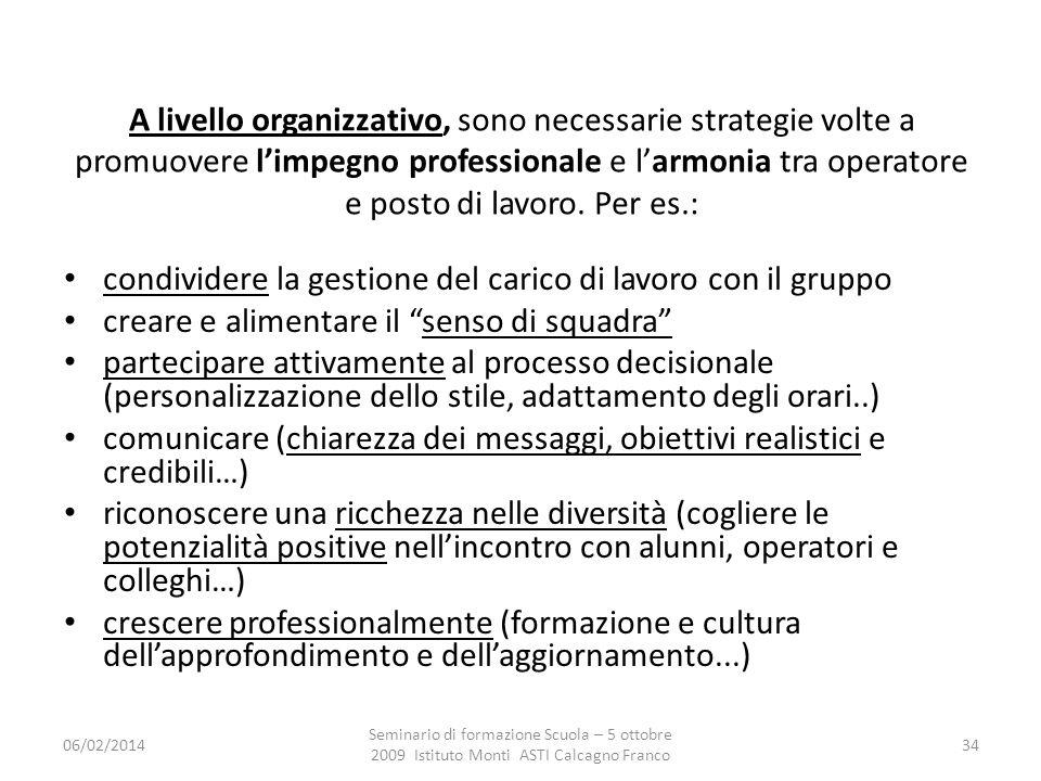 06/02/2014 Seminario di formazione Scuola – 5 ottobre 2009 Istituto Monti ASTI Calcagno Franco 34 A livello organizzativo, sono necessarie strategie v