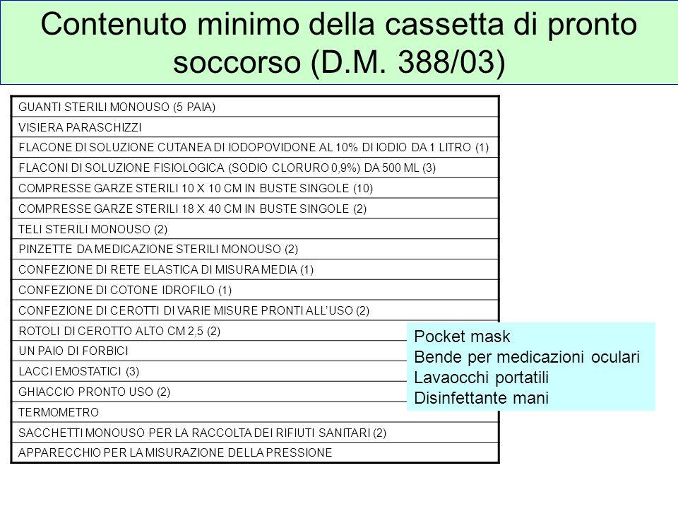 Contenuto minimo della cassetta di pronto soccorso (D.M. 388/03) GUANTI STERILI MONOUSO (5 PAIA) VISIERA PARASCHIZZI FLACONE DI SOLUZIONE CUTANEA DI I