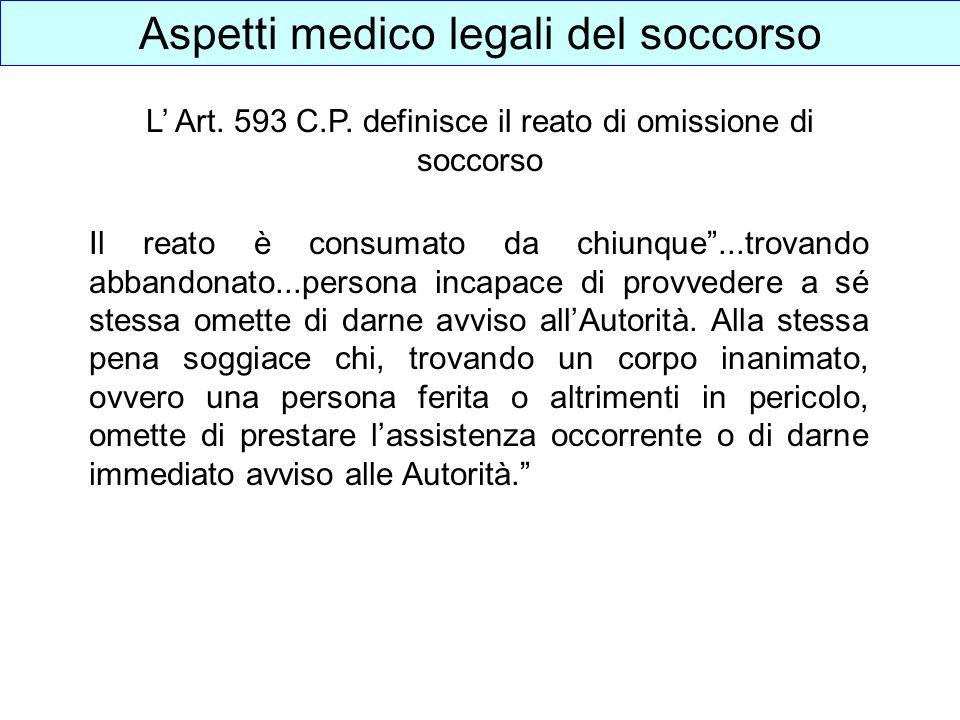 Aspetti medico legali del soccorso Il reato è consumato da chiunque...trovando abbandonato...persona incapace di provvedere a sé stessa omette di darn