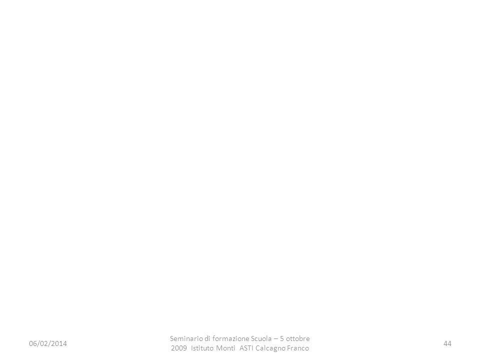 06/02/2014 Seminario di formazione Scuola – 5 ottobre 2009 Istituto Monti ASTI Calcagno Franco 44 SINTESI: Anche se con valori diversi il monitoraggio evidenzia una bassa predisposizione allo stress sia del personale ATA che docente.