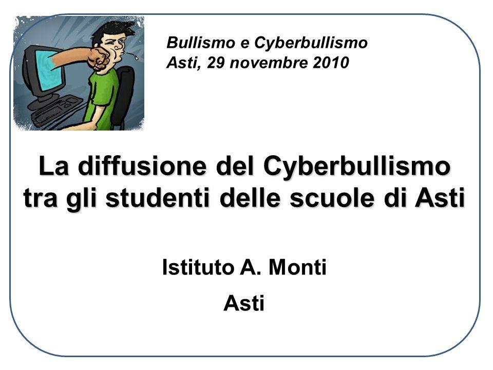 La diffusione del Cyberbullismo tra gli studenti delle scuole di Asti Istituto A.