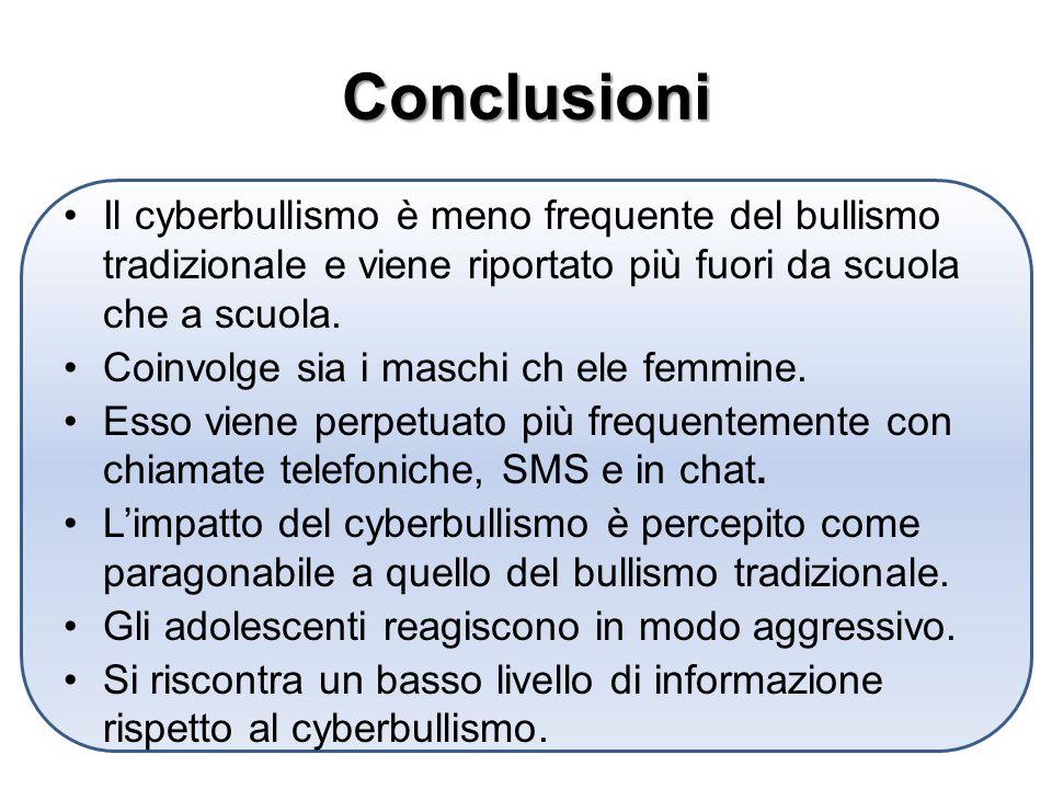 Conclusioni Il cyberbullismo è meno frequente del bullismo tradizionale e viene riportato più fuori da scuola che a scuola.