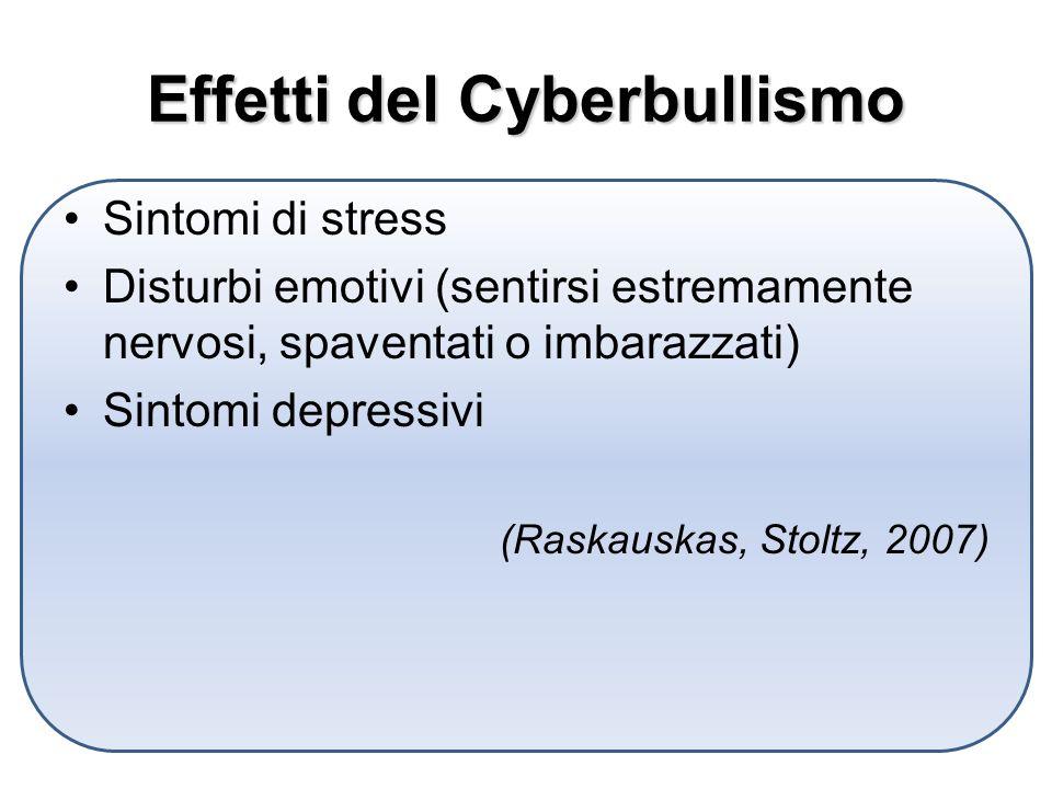 Effetti del Cyberbullismo Sintomi di stress Disturbi emotivi (sentirsi estremamente nervosi, spaventati o imbarazzati) Sintomi depressivi (Raskauskas, Stoltz, 2007)