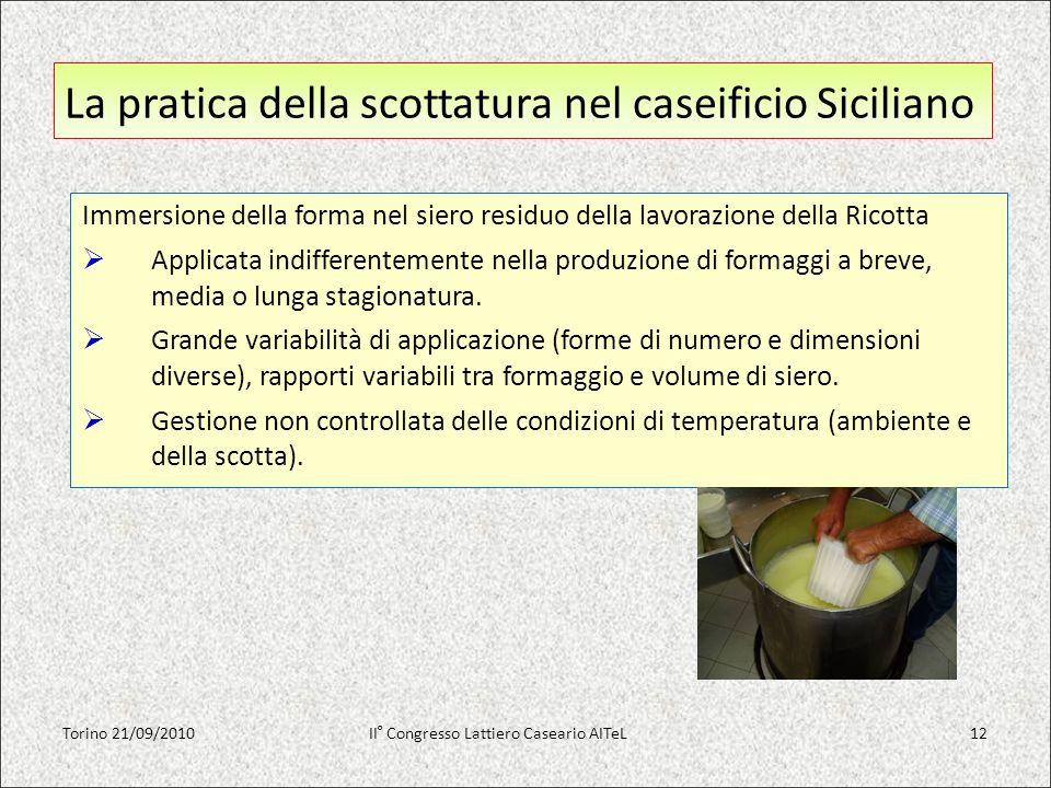 Torino 21/09/2010II° Congresso Lattiero Caseario AITeL12 La pratica della scottatura nel caseificio Siciliano Immersione della forma nel siero residuo