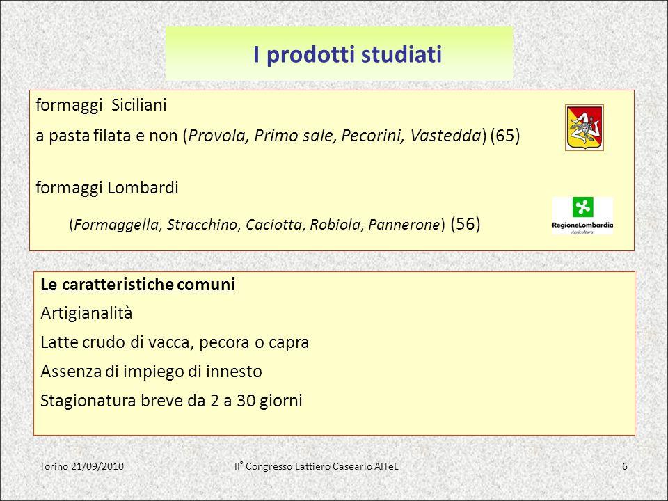 Requisiti igienici formaggi a latte crudo Reg (CE) 1441/2007 criteri di sicurezza: assenza patogeni e tossine batteriche ricercati: Listeria monocytogenes Salmonella spp.