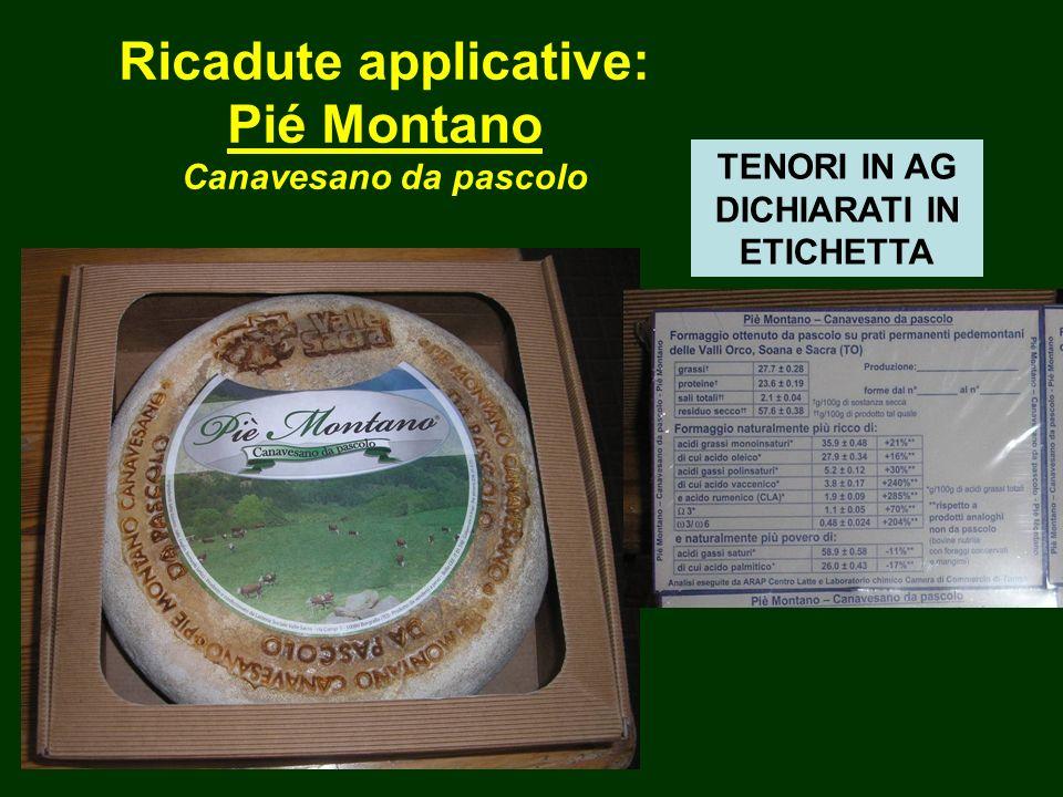 Ricadute applicative: Pié Montano Canavesano da pascolo TENORI IN AG DICHIARATI IN ETICHETTA