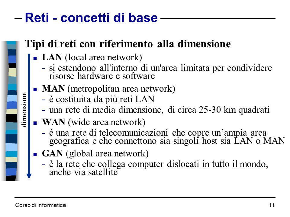 Corso di informatica 11 Reti - concetti di base Tipi di reti con riferimento alla dimensione LAN (local area network) -si estendono all'interno di un'